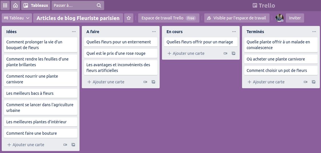 Utilisation de Trello pour gérer vos publications d'articles de blog